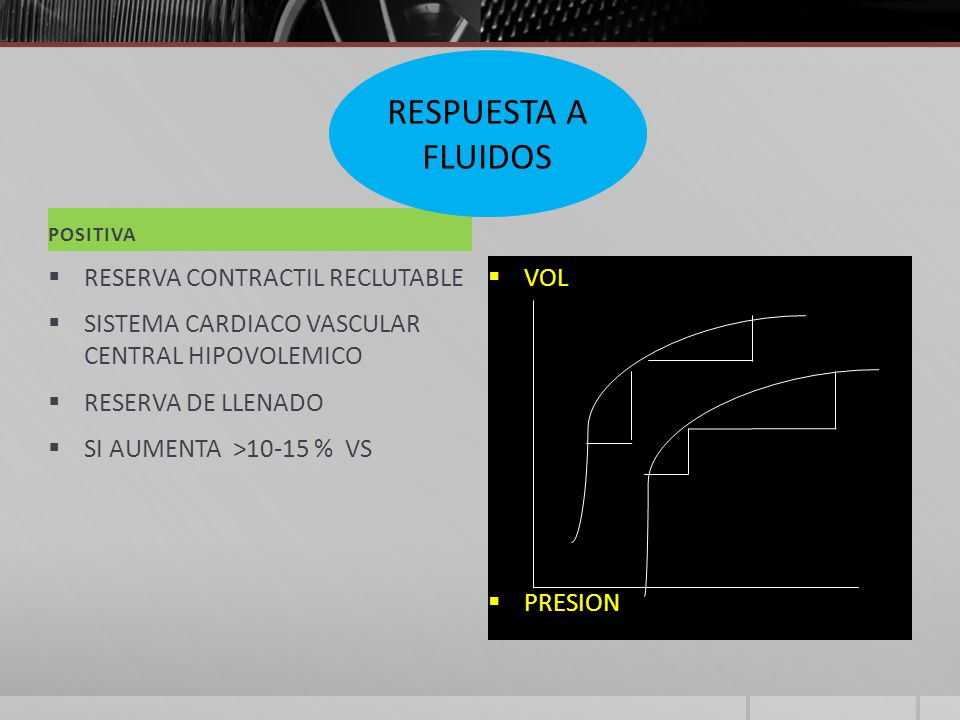 POSITIVA RESERVA CONTRACTIL RECLUTABLE SISTEMA CARDIACO VASCULAR CENTRAL HIPOVOLEMICO RESERVA DE LLENADO SI AUMENTA >10-15 % VS VOL PRESION RESPUESTA A FLUIDOS