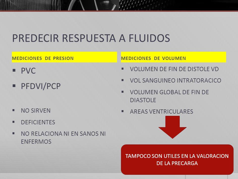 PREDECIR RESPUESTA A FLUIDOS MEDICIONES DE PRESIONMEDICIONES DE VOLUMEN PVC PFDVI/PCP NO SIRVEN DEFICIENTES NO RELACIONA NI EN SANOS NI ENFERMOS VOLUMEN DE FIN DE DISTOLE VD VOL SANGUINEO INTRATORACICO VOLUMEN GLOBAL DE FIN DE DIASTOLE AREAS VENTRICULARES TAMPOCO SON UTILES EN LA VALORACION DE LA PRECARGA