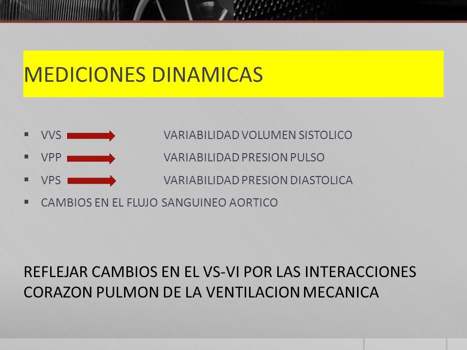 MEDICIONES DINAMICAS VVS VARIABILIDAD VOLUMEN SISTOLICO VPP VARIABILIDAD PRESION PULSO VPS VARIABILIDAD PRESION DIASTOLICA CAMBIOS EN EL FLUJO SANGUINEO AORTICO REFLEJAR CAMBIOS EN EL VS-VI POR LAS INTERACCIONES CORAZON PULMON DE LA VENTILACION MECANICA