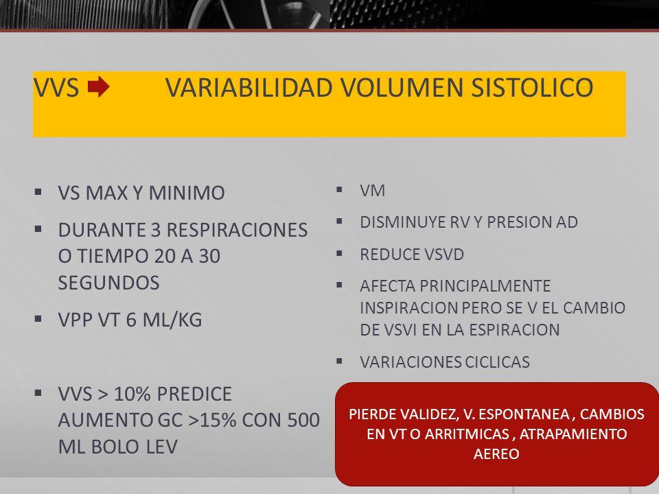 VVS VARIABILIDAD VOLUMEN SISTOLICO VS MAX Y MINIMO DURANTE 3 RESPIRACIONES O TIEMPO 20 A 30 SEGUNDOS VPP VT 6 ML/KG VVS > 10% PREDICE AUMENTO GC >15% CON 500 ML BOLO LEV VM DISMINUYE RV Y PRESION AD REDUCE VSVD AFECTA PRINCIPALMENTE INSPIRACION PERO SE V EL CAMBIO DE VSVI EN LA ESPIRACION VARIACIONES CICLICAS PIERDE VALIDEZ, V.