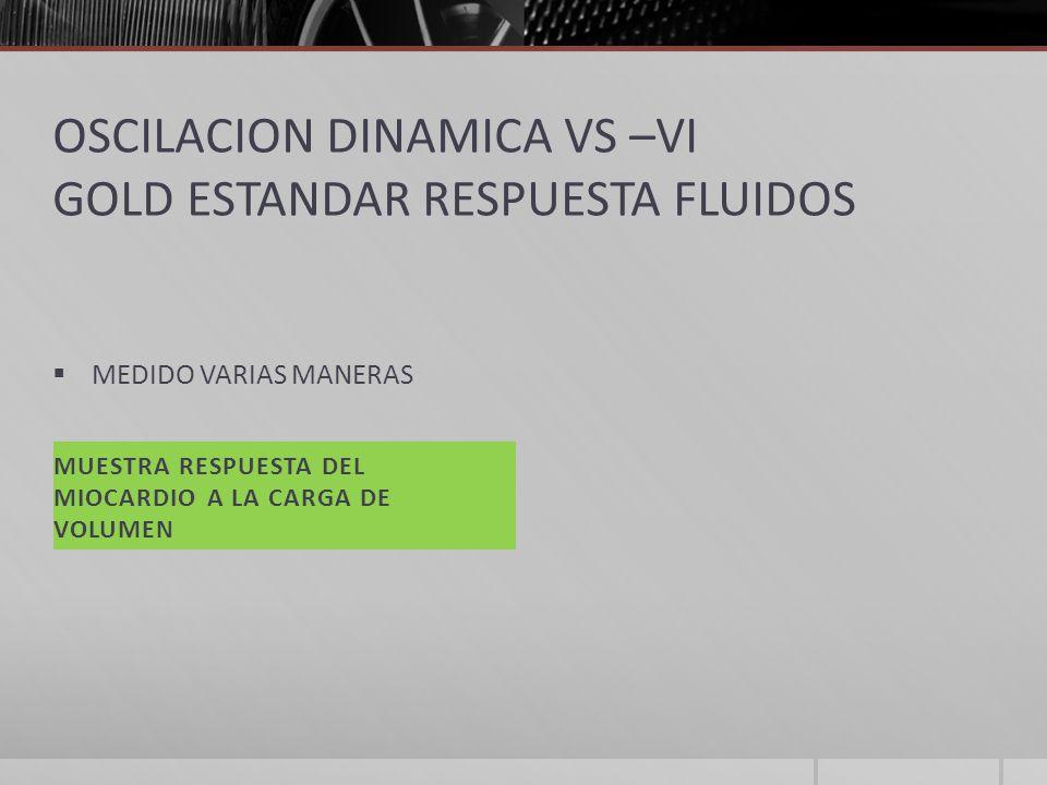OSCILACION DINAMICA VS –VI GOLD ESTANDAR RESPUESTA FLUIDOS MUESTRA RESPUESTA DEL MIOCARDIO A LA CARGA DE VOLUMEN MEDIDO VARIAS MANERAS