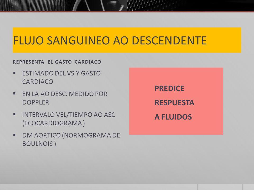 FLUJO SANGUINEO AO DESCENDENTE REPRESENTA EL GASTO CARDIACO ESTIMADO DEL VS Y GASTO CARDIACO EN LA AO DESC: MEDIDO POR DOPPLER INTERVALO VEL/TIEMPO AO ASC (ECOCARDIOGRAMA ) DM AORTICO (NORMOGRAMA DE BOULNOIS ) PREDICE RESPUESTA A FLUIDOS