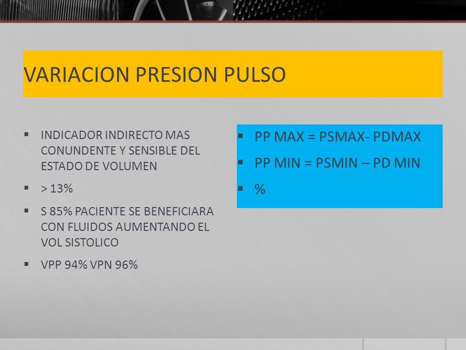 VARIACION PRESION PULSO INDICADOR INDIRECTO MAS CONUNDENTE Y SENSIBLE DEL ESTADO DE VOLUMEN > 13% S 85% PACIENTE SE BENEFICIARA CON FLUIDOS AUMENTANDO EL VOL SISTOLICO VPP 94% VPN 96% PP MAX = PSMAX- PDMAX PP MIN = PSMIN – PD MIN %