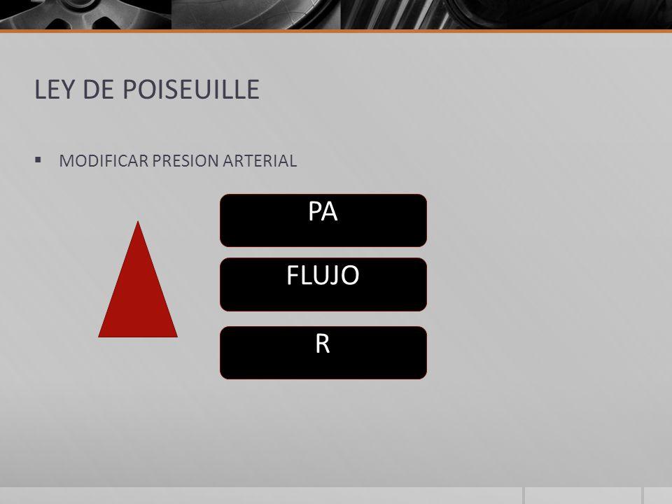 LEY DE POISEUILLE MODIFICAR PRESION ARTERIAL PA FLUJO R