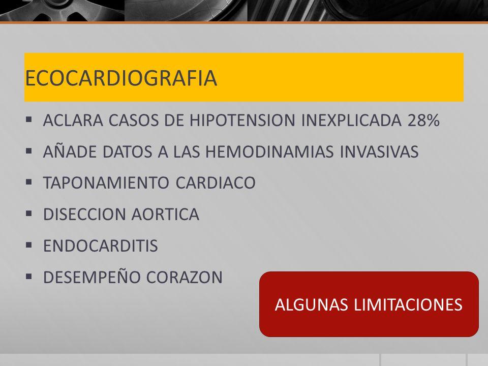 ECOCARDIOGRAFIA ACLARA CASOS DE HIPOTENSION INEXPLICADA 28% AÑADE DATOS A LAS HEMODINAMIAS INVASIVAS TAPONAMIENTO CARDIACO DISECCION AORTICA ENDOCARDITIS DESEMPEÑO CORAZON ALGUNAS LIMITACIONES