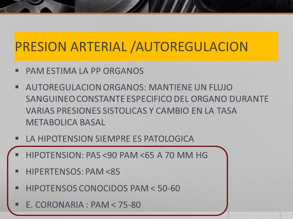 PRESION ARTERIAL /AUTOREGULACION PAM ESTIMA LA PP ORGANOS AUTOREGULACION ORGANOS: MANTIENE UN FLUJO SANGUINEO CONSTANTE ESPECIFICO DEL ORGANO DURANTE VARIAS PRESIONES SISTOLICAS Y CAMBIO EN LA TASA METABOLICA BASAL LA HIPOTENSION SIEMPRE ES PATOLOGICA HIPOTENSION: PAS <90 PAM <65 A 70 MM HG HIPERTENSOS: PAM <85 HIPOTENSOS CONOCIDOS PAM < 50-60 E.