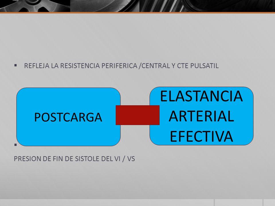 REFLEJA LA RESISTENCIA PERIFERICA /CENTRAL Y CTE PULSATIL PRESION DE FIN DE SISTOLE DEL VI / VS POSTCARGA ELASTANCIA ARTERIAL EFECTIVA