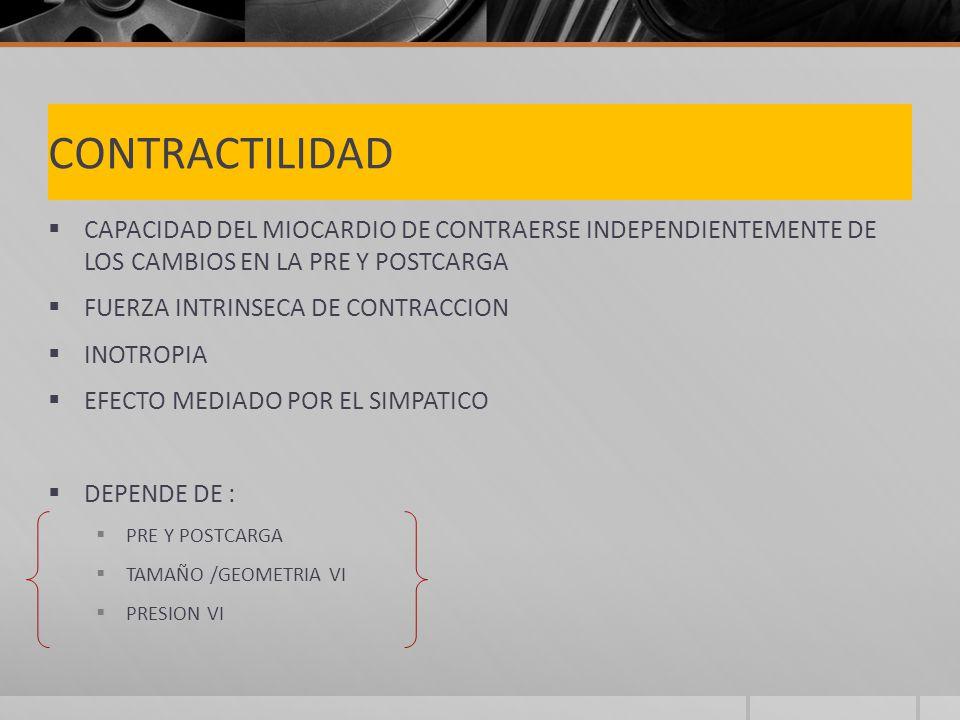 CONTRACTILIDAD CAPACIDAD DEL MIOCARDIO DE CONTRAERSE INDEPENDIENTEMENTE DE LOS CAMBIOS EN LA PRE Y POSTCARGA FUERZA INTRINSECA DE CONTRACCION INOTROPIA EFECTO MEDIADO POR EL SIMPATICO DEPENDE DE : PRE Y POSTCARGA TAMAÑO /GEOMETRIA VI PRESION VI