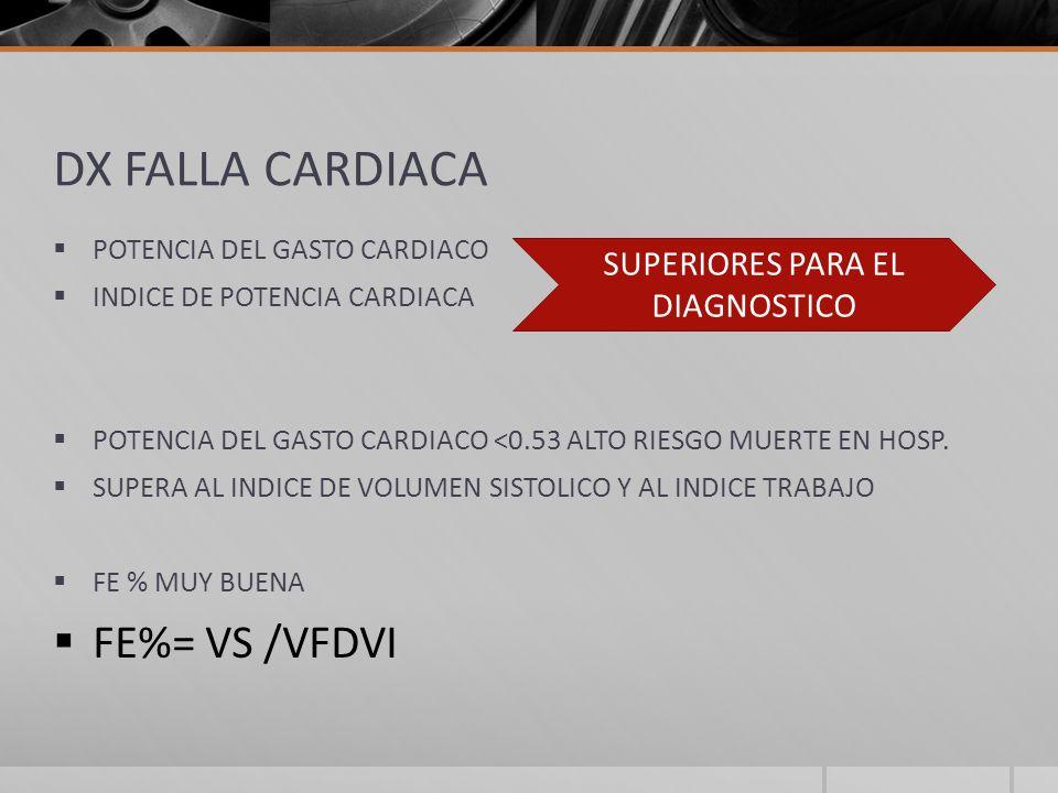 DX FALLA CARDIACA POTENCIA DEL GASTO CARDIACO INDICE DE POTENCIA CARDIACA POTENCIA DEL GASTO CARDIACO <0.53 ALTO RIESGO MUERTE EN HOSP.