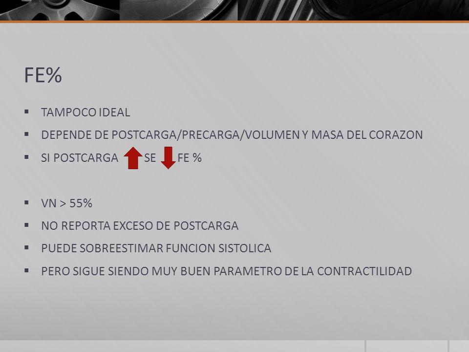 FE% TAMPOCO IDEAL DEPENDE DE POSTCARGA/PRECARGA/VOLUMEN Y MASA DEL CORAZON SI POSTCARGA SE FE % VN > 55% NO REPORTA EXCESO DE POSTCARGA PUEDE SOBREESTIMAR FUNCION SISTOLICA PERO SIGUE SIENDO MUY BUEN PARAMETRO DE LA CONTRACTILIDAD