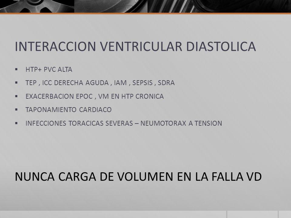 INTERACCION VENTRICULAR DIASTOLICA HTP+ PVC ALTA TEP, ICC DERECHA AGUDA, IAM, SEPSIS, SDRA EXACERBACION EPOC, VM EN HTP CRONICA TAPONAMIENTO CARDIACO INFECCIONES TORACICAS SEVERAS – NEUMOTORAX A TENSION NUNCA CARGA DE VOLUMEN EN LA FALLA VD