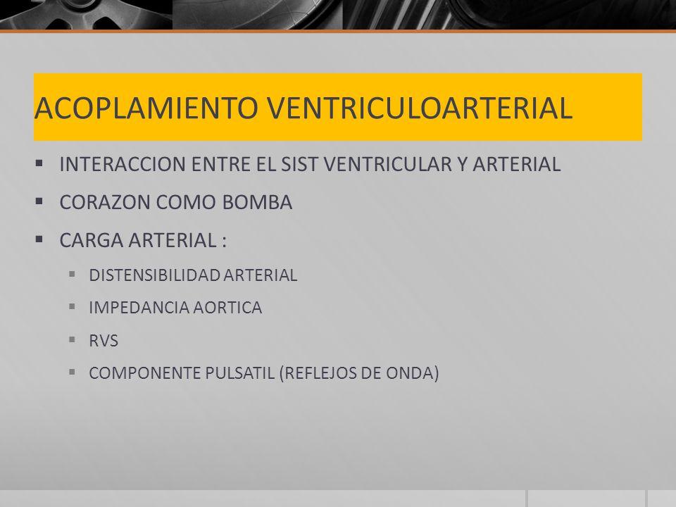 ACOPLAMIENTO VENTRICULOARTERIAL INTERACCION ENTRE EL SIST VENTRICULAR Y ARTERIAL CORAZON COMO BOMBA CARGA ARTERIAL : DISTENSIBILIDAD ARTERIAL IMPEDANCIA AORTICA RVS COMPONENTE PULSATIL (REFLEJOS DE ONDA)