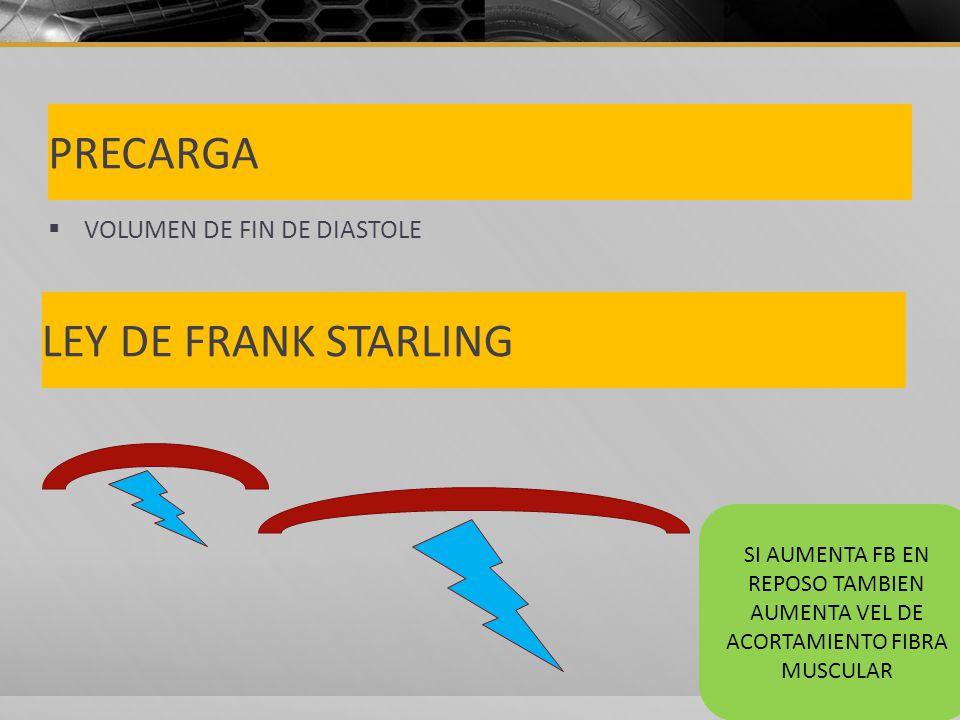PRECARGA VOLUMEN DE FIN DE DIASTOLE LEY DE FRANK STARLING SI AUMENTA FB EN REPOSO TAMBIEN AUMENTA VEL DE ACORTAMIENTO FIBRA MUSCULAR