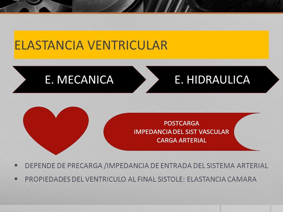 ELASTANCIA VENTRICULAR DEPENDE DE PRECARGA /IMPEDANCIA DE ENTRADA DEL SISTEMA ARTERIAL PROPIEDADES DEL VENTRICULO AL FINAL SISTOLE: ELASTANCIA CAMARA E.