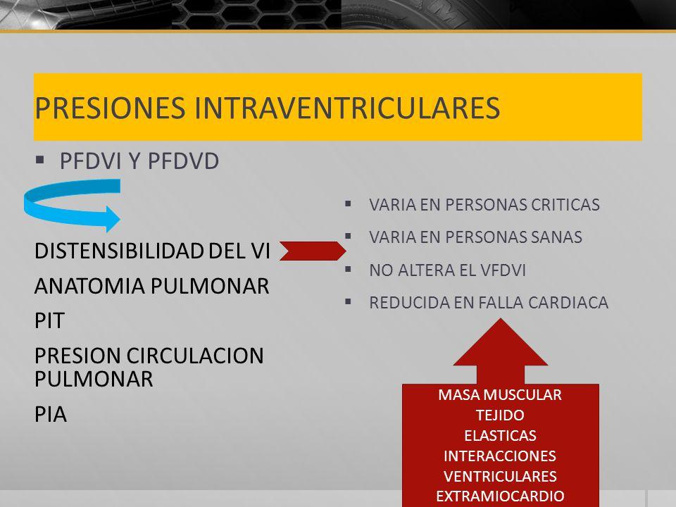 PRESIONES INTRAVENTRICULARES PFDVI Y PFDVD DISTENSIBILIDAD DEL VI ANATOMIA PULMONAR PIT PRESION CIRCULACION PULMONAR PIA VARIA EN PERSONAS CRITICAS VARIA EN PERSONAS SANAS NO ALTERA EL VFDVI REDUCIDA EN FALLA CARDIACA MASA MUSCULAR TEJIDO ELASTICAS INTERACCIONES VENTRICULARES EXTRAMIOCARDIO