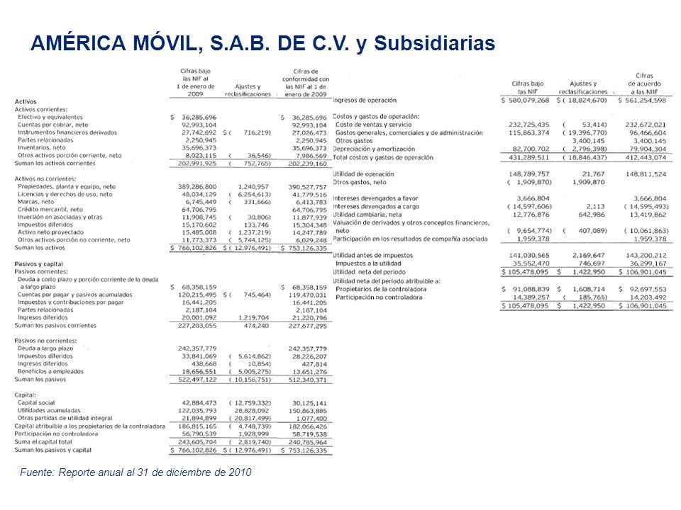 AMÉRICA MÓVIL, S.A.B. DE C.V. y Subsidiarias Fuente: Reporte anual al 31 de diciembre de 2010