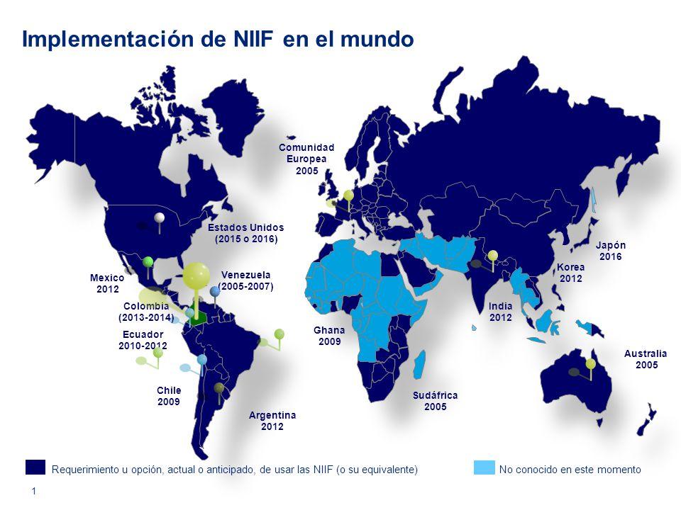 Implementación de NIIF en el mundo 1 Argentina 2012 Brasil 2010 Canadá 2012 Chile 2009 Colombia (2013-2014) Ecuador 2010-2012 Comunidad Europea 2005 M