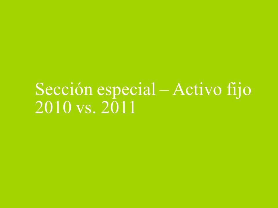 Sección especial – Activo fijo 2010 vs. 2011
