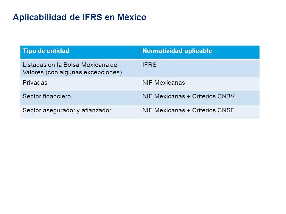 Calendario de adopción de IFRS en México (entidades públicas) Primeros EF conforme a IFRS Últimos EF conforme a NIF Primer período de Informes IFRS Período de comparación Aplicación retroactiva de IFRS al 31/12/2012 Evaluación de los impactos clave Fecha de transición 1/1/2011 BG inicial conforme a IFRS Fecha de adopción 31/12/2012 Informe de Avances en la Implementación Comité de Transición (CNBV, CINIF, BMV, AMIB, SAT, IMCP, Firmas auditoría, Comité emisoras BMV)