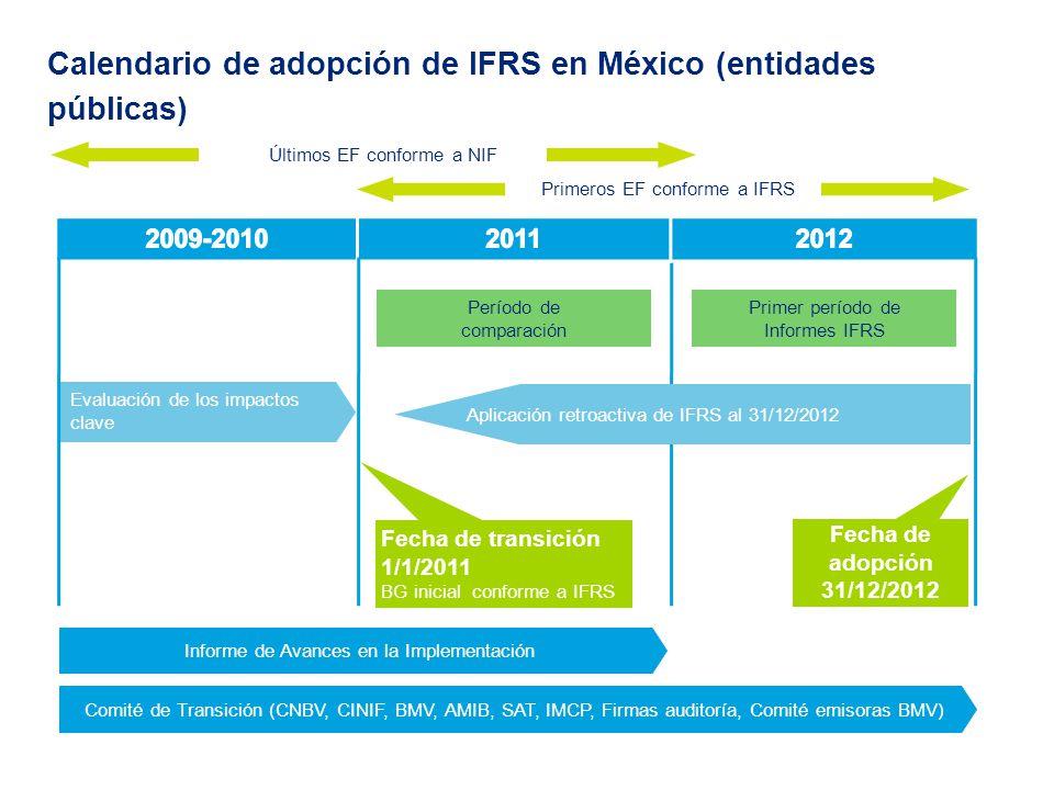 Calendario de adopción de IFRS en México (entidades públicas) Primeros EF conforme a IFRS Últimos EF conforme a NIF Primer período de Informes IFRS Pe
