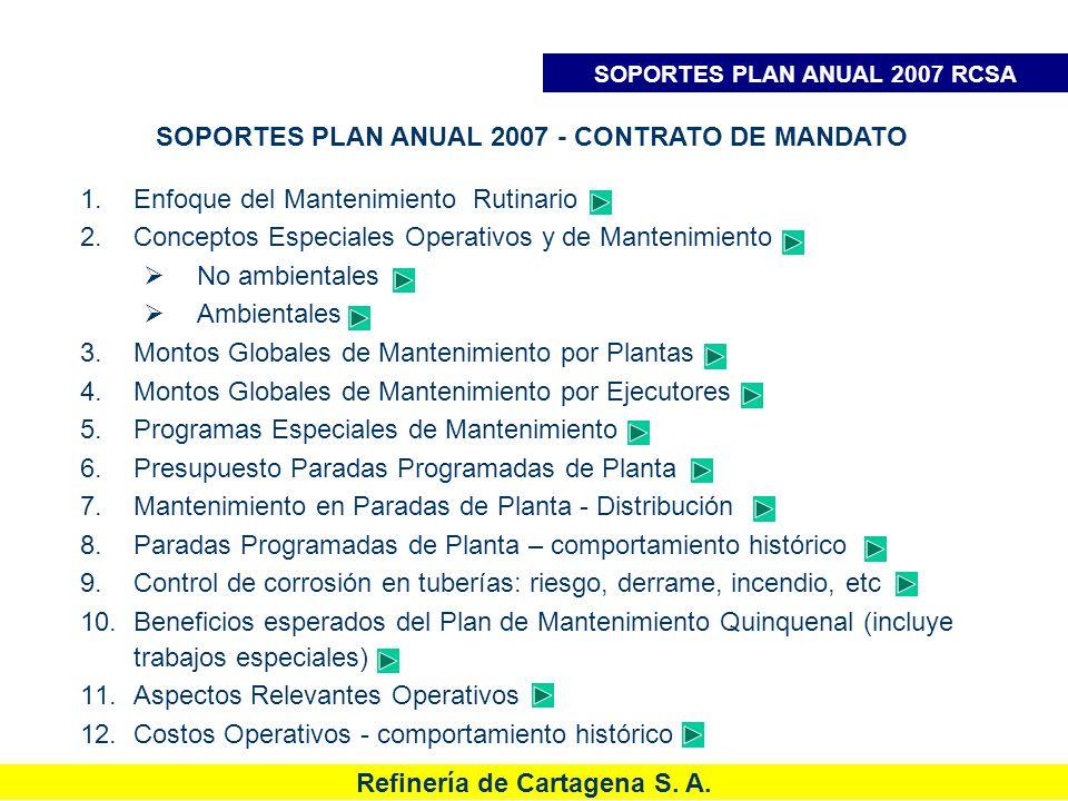 Refinería de Cartagena S. A. SOPORTES PLAN ANUAL 2007 RCSA SOPORTES PLAN ANUAL 2007 - CONTRATO DE MANDATO 1.Enfoque del Mantenimiento Rutinario 2.Conc