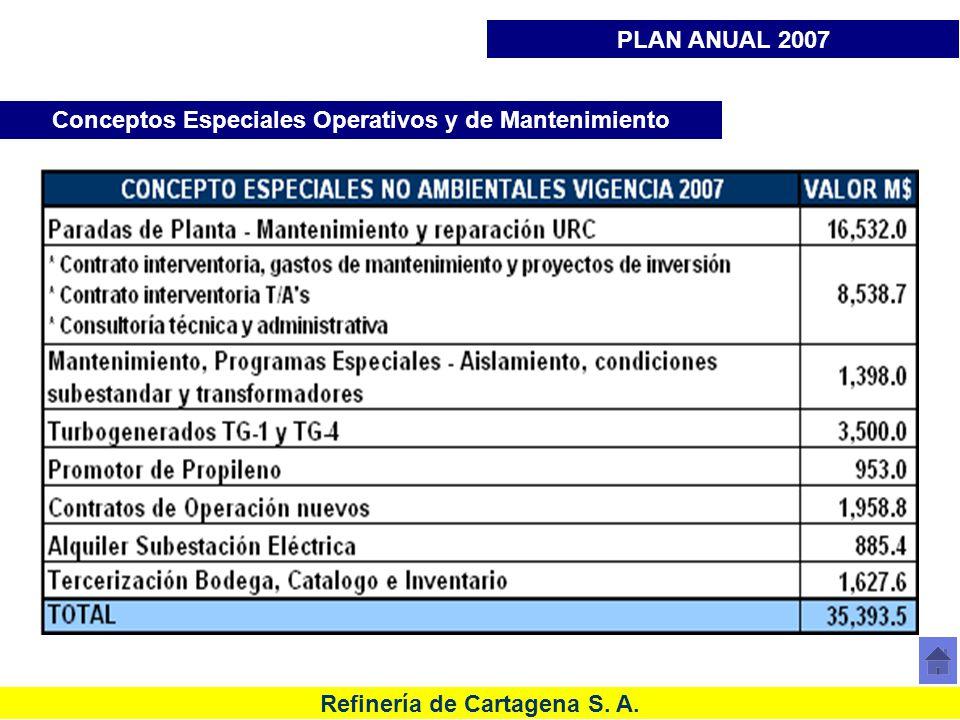 Refinería de Cartagena S. A. Conceptos Especiales Operativos y de Mantenimiento PLAN ANUAL 2007