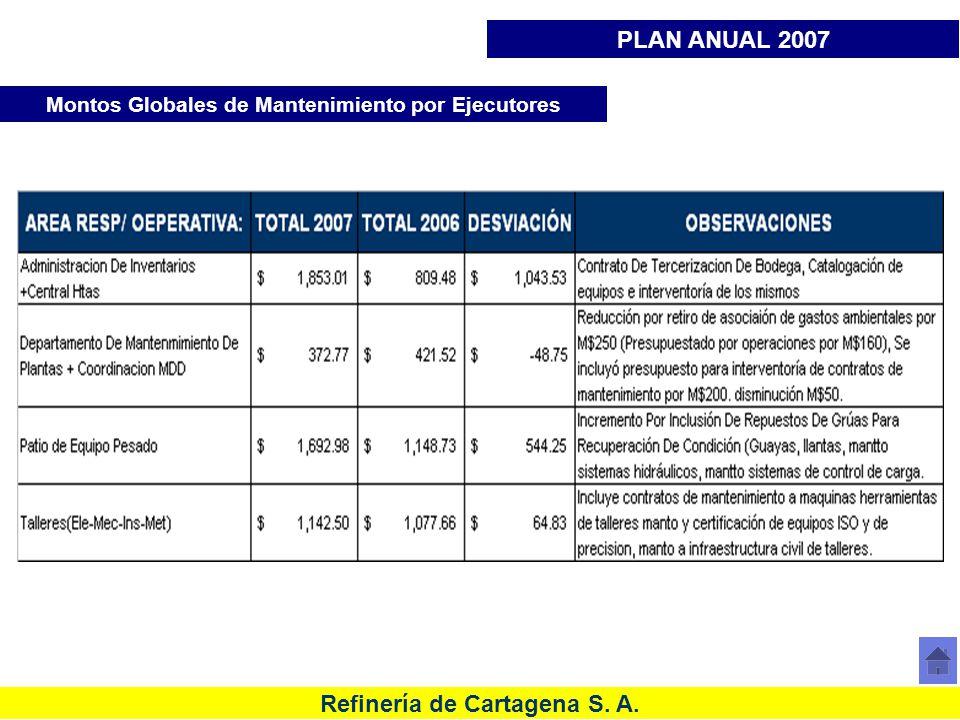 Refinería de Cartagena S. A. Montos Globales de Mantenimiento por Ejecutores PLAN ANUAL 2007