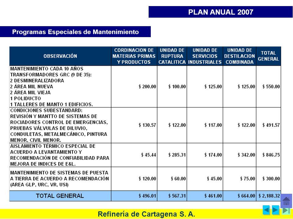 Refinería de Cartagena S. A. Programas Especiales de Mantenimiento PLAN ANUAL 2007