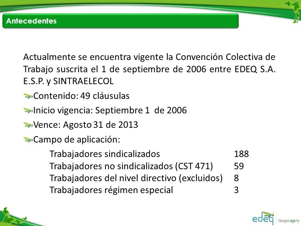 Antecedentes Actualmente se encuentra vigente la Convención Colectiva de Trabajo suscrita el 1 de septiembre de 2006 entre EDEQ S.A.