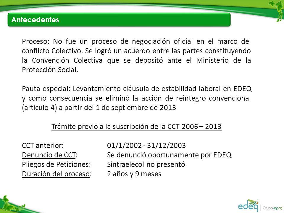 Antecedentes Proceso: No fue un proceso de negociación oficial en el marco del conflicto Colectivo.