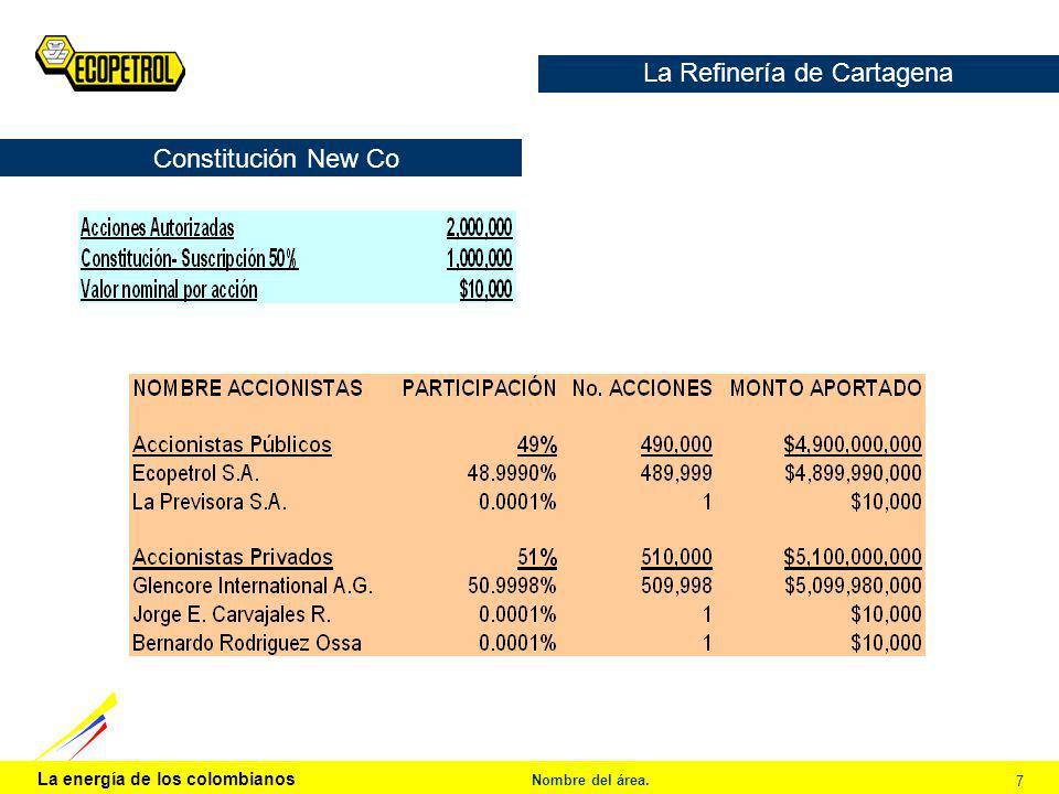 La energía de los colombianos Nombre del área. 7 La Refinería de Cartagena Constitución New Co