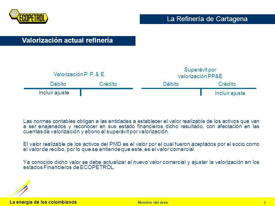 La energía de los colombianos Nombre del área.