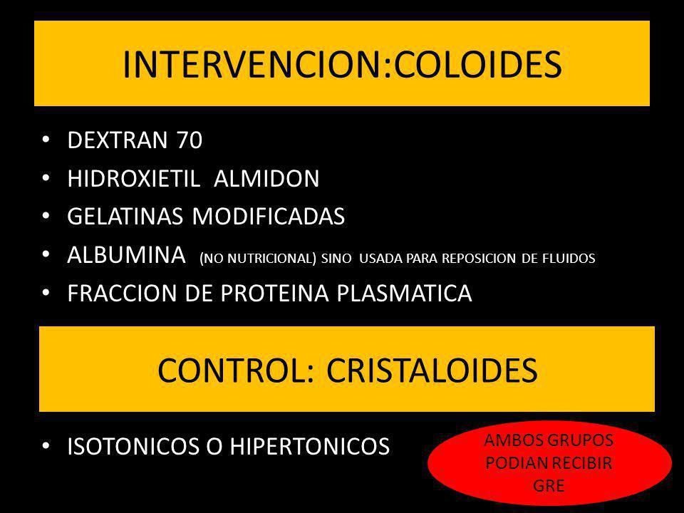 INTERVENCION:COLOIDES DEXTRAN 70 HIDROXIETIL ALMIDON GELATINAS MODIFICADAS ALBUMINA (NO NUTRICIONAL) SINO USADA PARA REPOSICION DE FLUIDOS FRACCION DE
