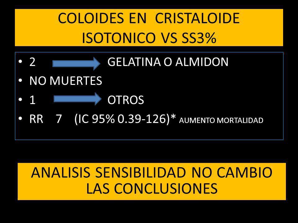COLOIDES EN CRISTALOIDE ISOTONICO VS SS3% 2GELATINA O ALMIDON NO MUERTES 1OTROS RR 7 (IC 95% 0.39-126)* AUMENTO MORTALIDAD ANALISIS SENSIBILIDAD NO CA