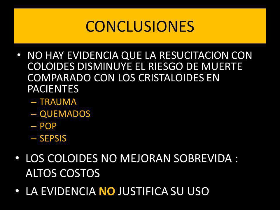 CONCLUSIONES NO HAY EVIDENCIA QUE LA RESUCITACION CON COLOIDES DISMINUYE EL RIESGO DE MUERTE COMPARADO CON LOS CRISTALOIDES EN PACIENTES – TRAUMA – QU