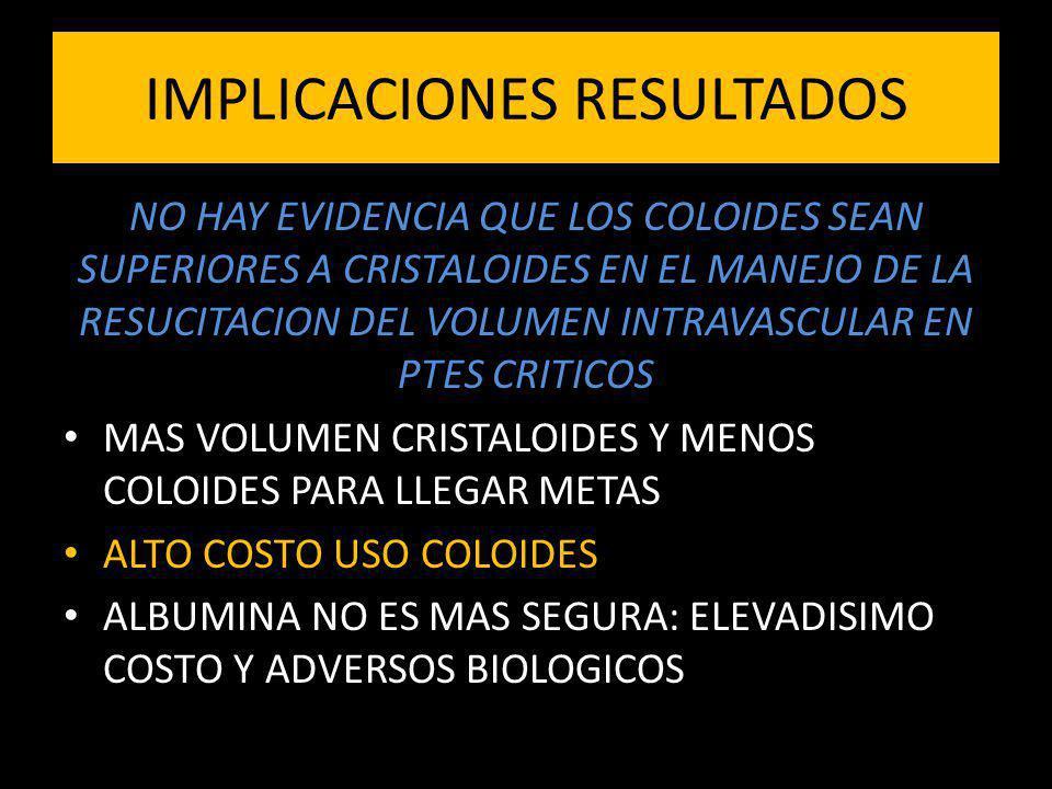 IMPLICACIONES RESULTADOS NO HAY EVIDENCIA QUE LOS COLOIDES SEAN SUPERIORES A CRISTALOIDES EN EL MANEJO DE LA RESUCITACION DEL VOLUMEN INTRAVASCULAR EN