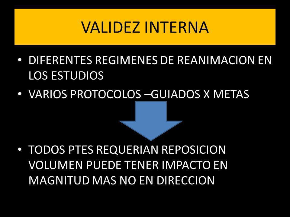 VALIDEZ INTERNA DIFERENTES REGIMENES DE REANIMACION EN LOS ESTUDIOS VARIOS PROTOCOLOS –GUIADOS X METAS TODOS PTES REQUERIAN REPOSICION VOLUMEN PUEDE T