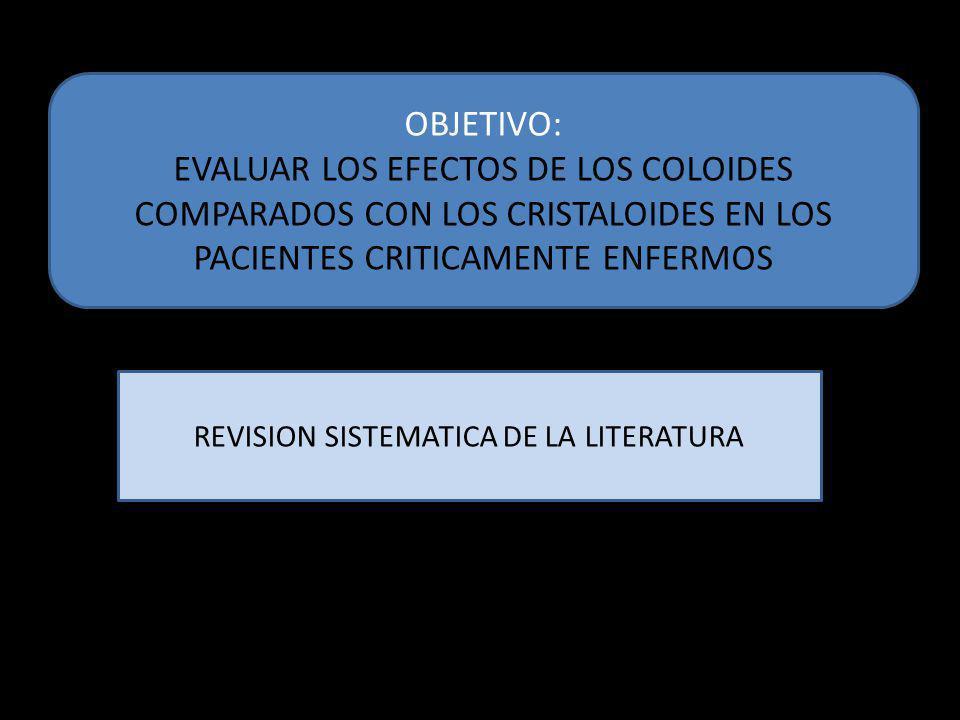 OBJETIVO: EVALUAR LOS EFECTOS DE LOS COLOIDES COMPARADOS CON LOS CRISTALOIDES EN LOS PACIENTES CRITICAMENTE ENFERMOS REVISION SISTEMATICA DE LA LITERA