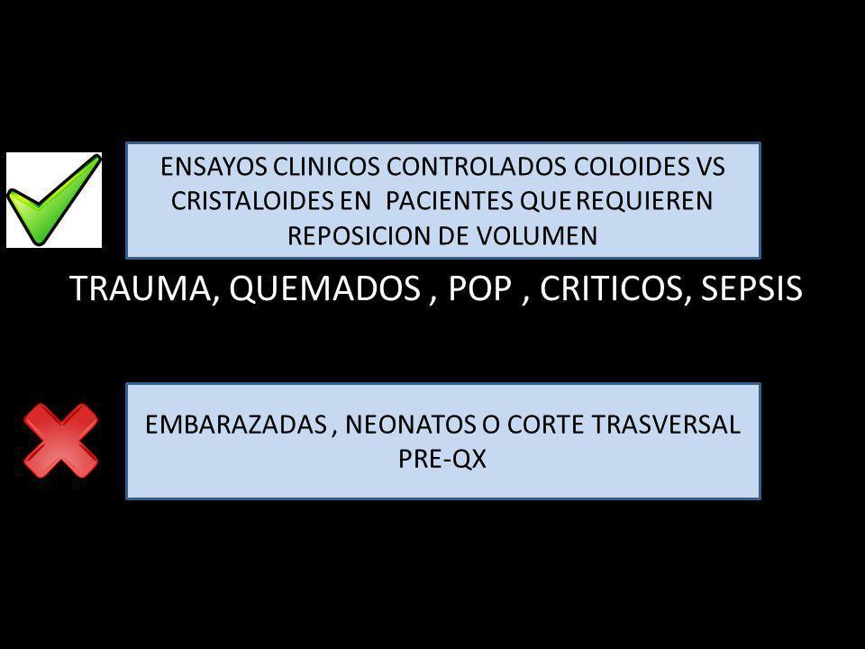 TRAUMA, QUEMADOS, POP, CRITICOS, SEPSIS ENSAYOS CLINICOS CONTROLADOS COLOIDES VS CRISTALOIDES EN PACIENTES QUE REQUIEREN REPOSICION DE VOLUMEN EMBARAZ