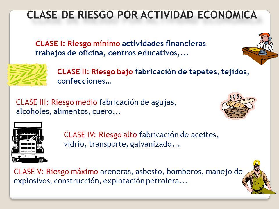 CLASE I: Riesgo mínimo actividades financieras trabajos de oficina, centros educativos,... CLASE II: Riesgo bajo fabricación de tapetes, tejidos, conf