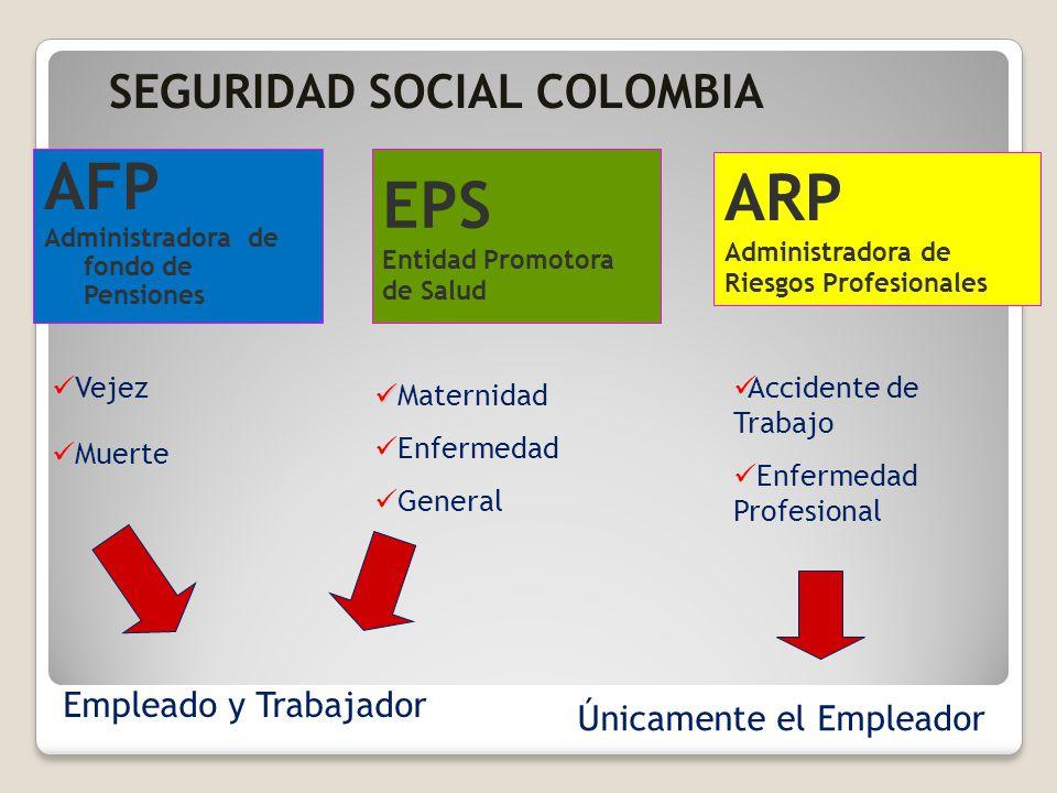 SEGURIDAD SOCIAL COLOMBIA AFP Administradora de fondo de Pensiones ARP Administradora de Riesgos Profesionales Vejez Muerte Maternidad Enfermedad Gene