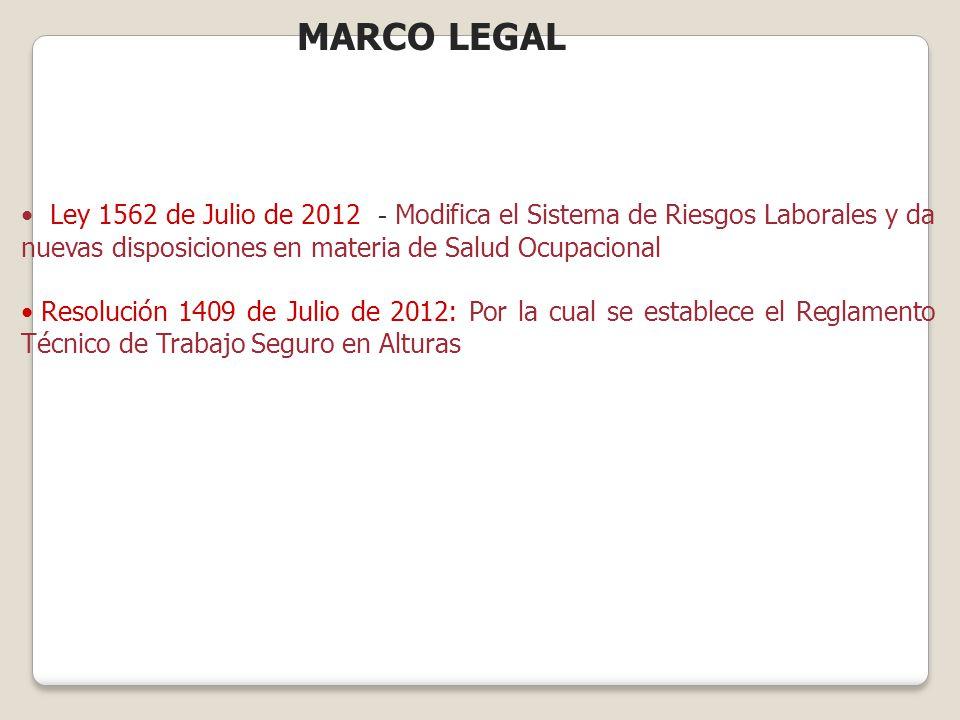 MARCO LEGAL Ley 1562 de Julio de 2012 - Modifica el Sistema de Riesgos Laborales y da nuevas disposiciones en materia de Salud Ocupacional Resolución