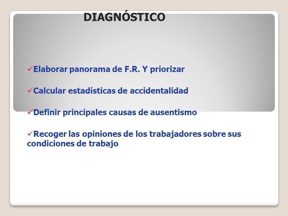 DIAGNÓSTICO Elaborar panorama de F.R. Y priorizar Calcular estadísticas de accidentalidad Definir principales causas de ausentismo Recoger las opinion