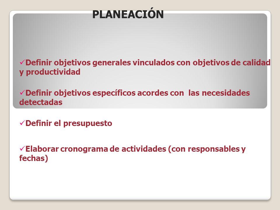 PLANEACIÓN Definir objetivos generales vinculados con objetivos de calidad y productividad Definir objetivos específicos acordes con las necesidades d