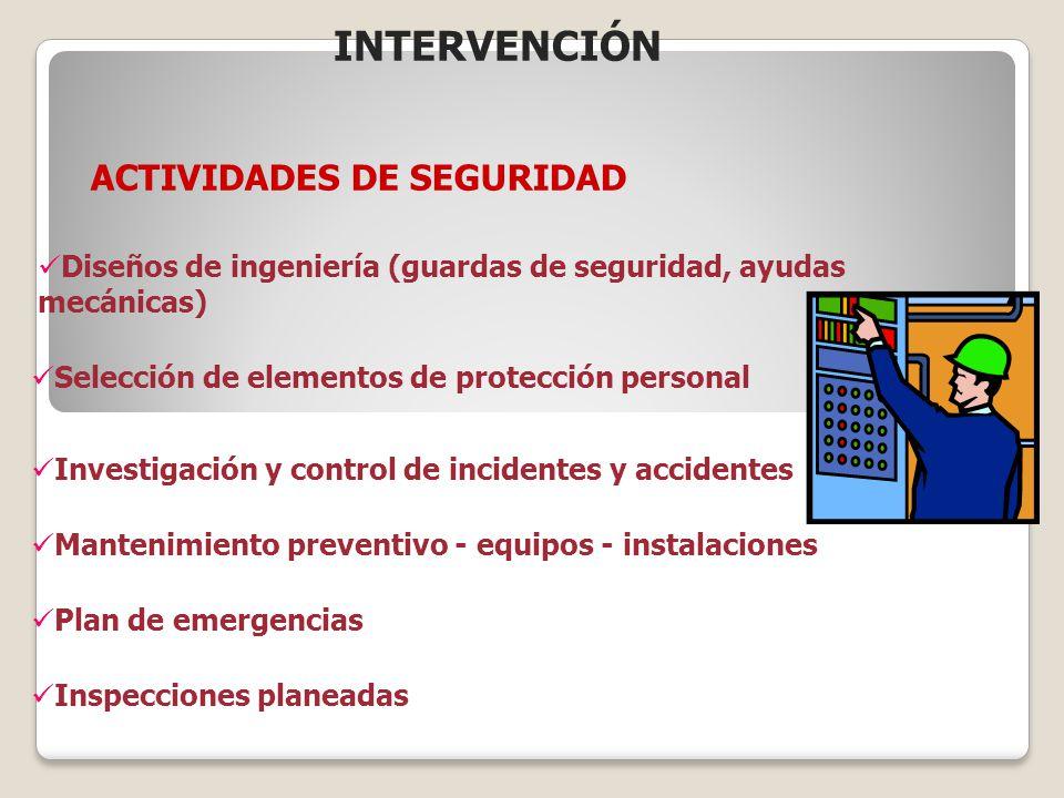 Diseños de ingeniería (guardas de seguridad, ayudas mecánicas) Selección de elementos de protección personal Investigación y control de incidentes y a