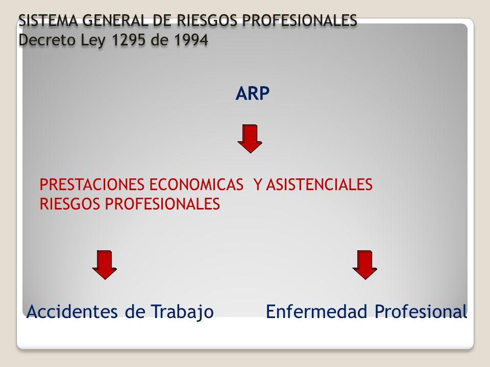 ARP Accidentes de TrabajoEnfermedad Profesional PRESTACIONES ECONOMICAS Y ASISTENCIALES RIESGOS PROFESIONALES SISTEMA GENERAL DE RIESGOS PROFESIONALES