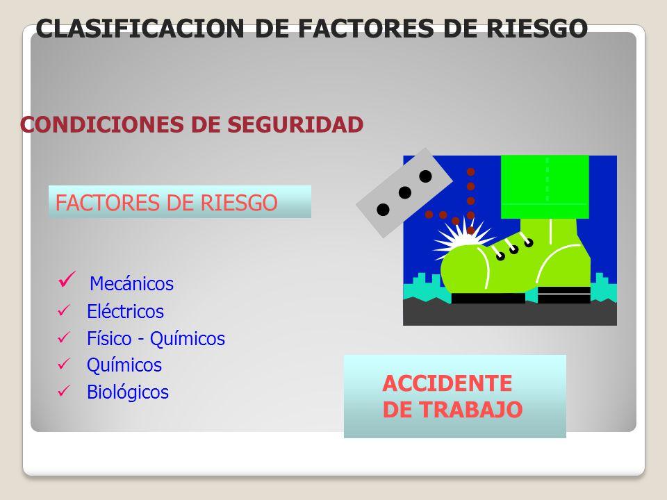 Mecánicos Eléctricos Físico - Químicos Químicos Biológicos FACTORES DE RIESGO CONDICIONES DE SEGURIDAD ACCIDENTE DE TRABAJO CLASIFICACION DE FACTORES
