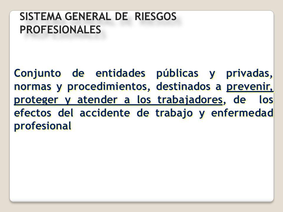 SISTEMA GENERAL DE RIESGOS PROFESIONALES Conjunto de entidades públicas y privadas, normas y procedimientos, destinados a prevenir, proteger y atender