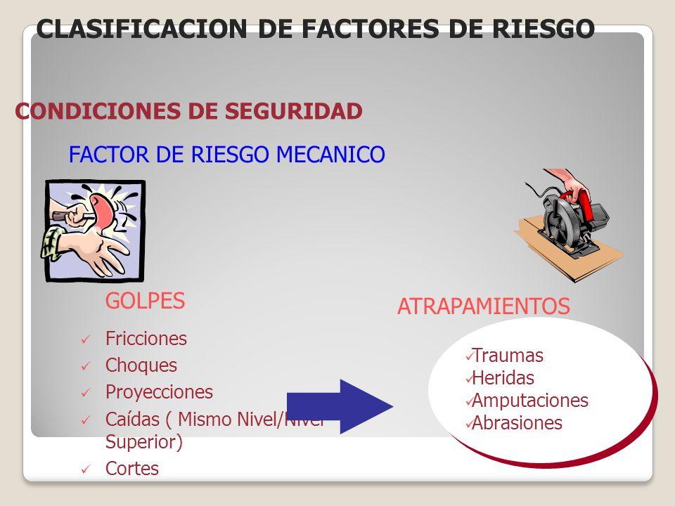 FACTOR DE RIESGO MECANICO Fricciones Choques Proyecciones Caídas ( Mismo Nivel/Nivel Superior) Cortes GOLPES ATRAPAMIENTOS Traumas Heridas Amputacione