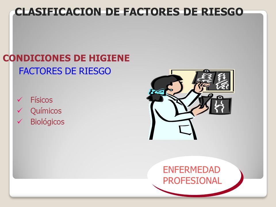 Físicos Químicos Biológicos ENFERMEDAD PROFESIONAL FACTORES DE RIESGO CONDICIONES DE HIGIENE CLASIFICACION DE FACTORES DE RIESGO